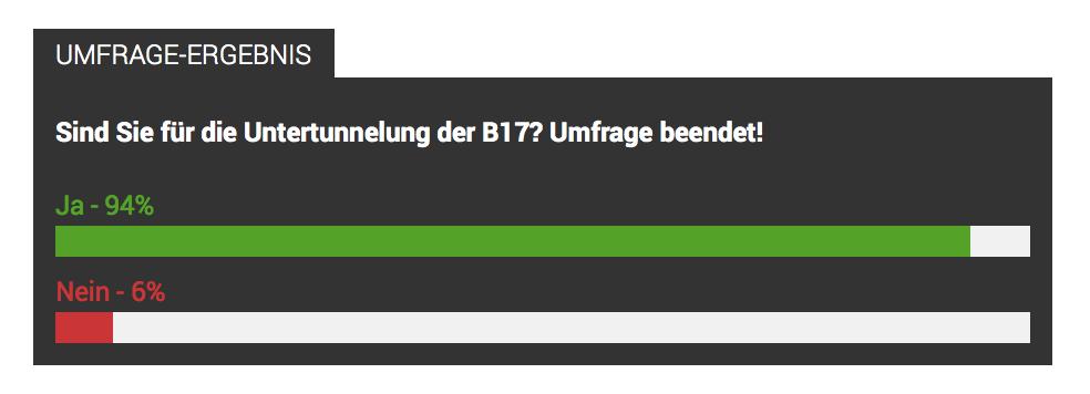NOEN_Umfrage_Untertunnelung_B17